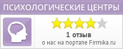 Психологическая помощь в Воронеже.